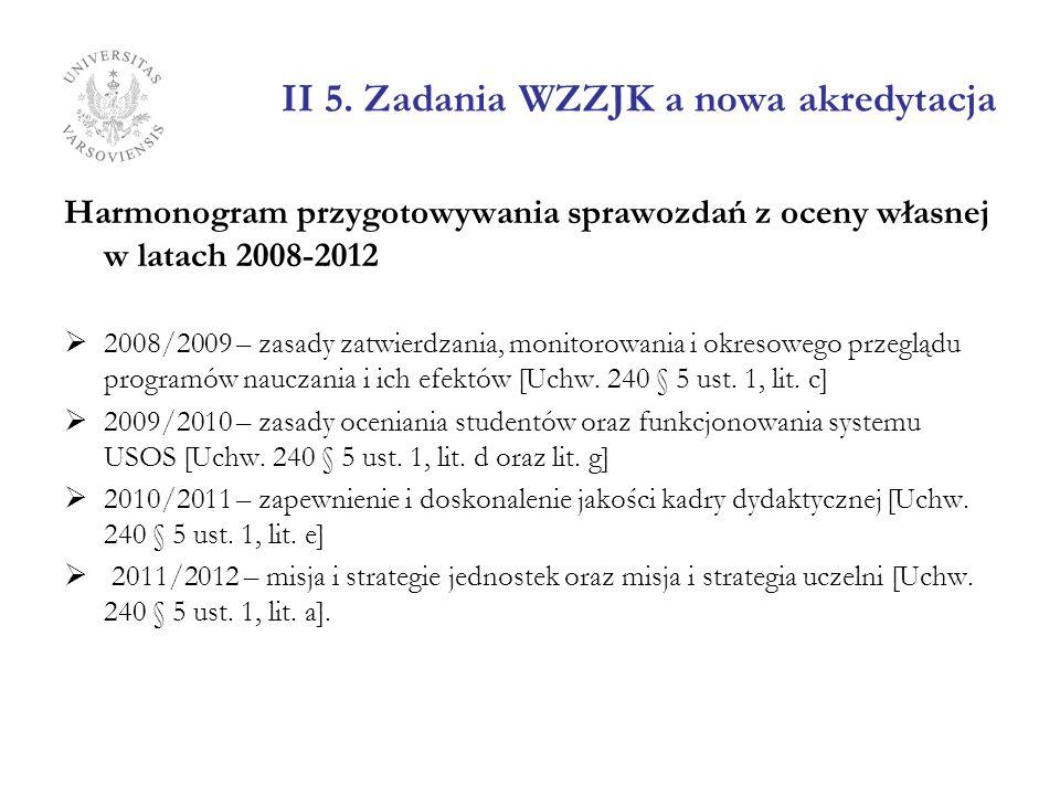 II 5. Zadania WZZJK a nowa akredytacja Harmonogram przygotowywania sprawozdań z oceny własnej w latach 2008-2012 2008/2009 – zasady zatwierdzania, mon