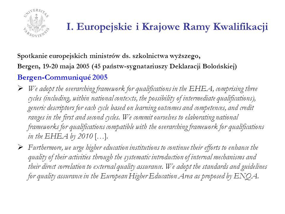 I. Europejskie i Krajowe Ramy Kwalifikacji Spotkanie europejskich ministrów ds. szkolnictwa wyższego, Bergen, 19-20 maja 2005 (45 państw-sygnatariuszy