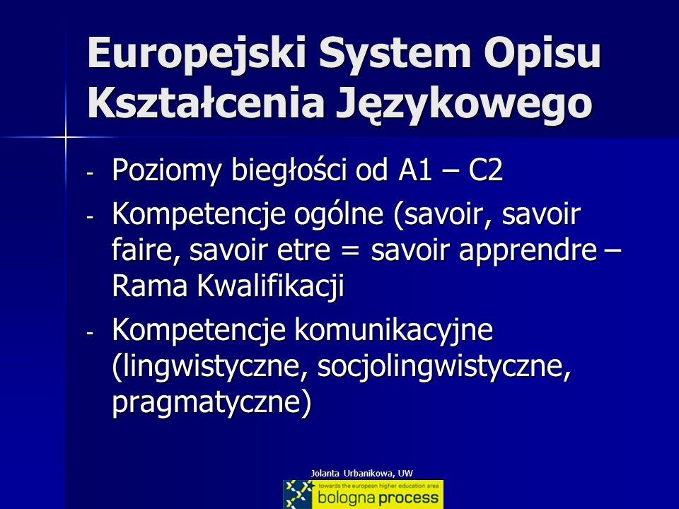 Jolanta Urbanikowa, UW Europejski System Opisu Kształcenia Językowego - Poziomy biegłości od A1 – C2 - Kompetencje ogólne (savoir, savoir faire, savoi