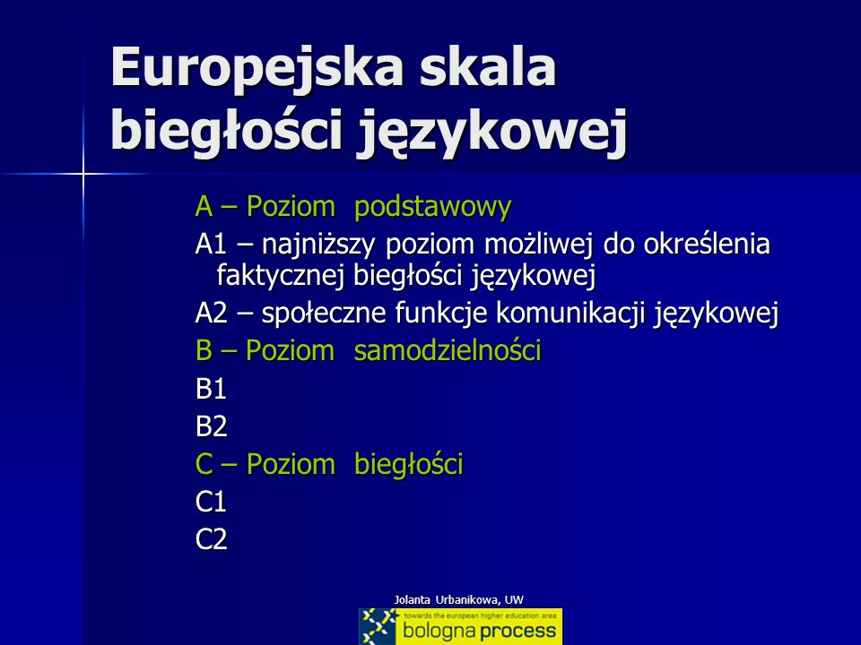 Jolanta Urbanikowa, UW Europejska skala biegłości językowej A – Poziom podstawowy A1 – najniższy poziom możliwej do określenia faktycznej biegłości ję
