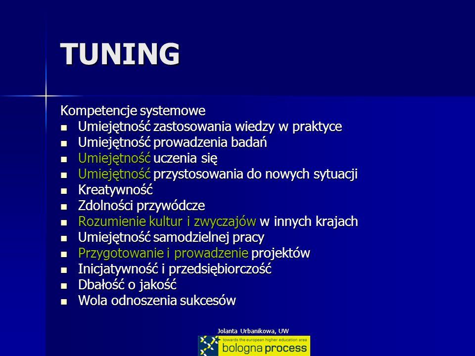 Jolanta Urbanikowa, UW TUNING Kompetencje systemowe Umiejętność zastosowania wiedzy w praktyce Umiejętność zastosowania wiedzy w praktyce Umiejętność