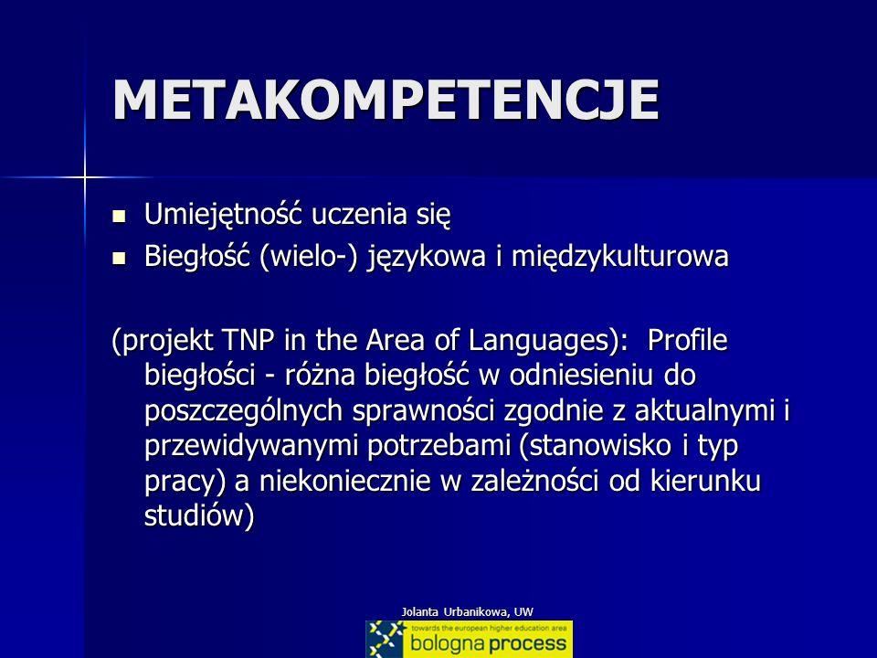 Jolanta Urbanikowa, UW METAKOMPETENCJE Umiejętność uczenia się Umiejętność uczenia się Biegłość (wielo-) językowa i międzykulturowa Biegłość (wielo-)