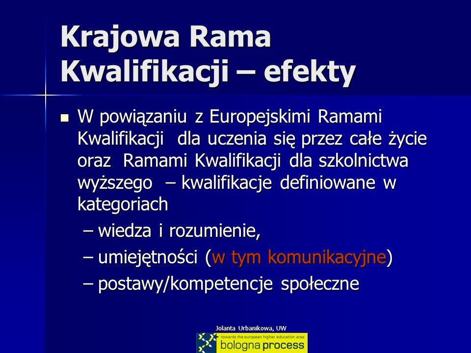 Jolanta Urbanikowa, UW Krajowa Rama Kwalifikacji – efekty W powiązaniu z Europejskimi Ramami Kwalifikacji dla uczenia się przez całe życie oraz Ramami
