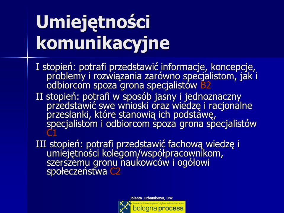 Jolanta Urbanikowa, UW Umiejętności komunikacyjne I stopień: potrafi przedstawić informacje, koncepcje, problemy i rozwiązania zarówno specjalistom, j