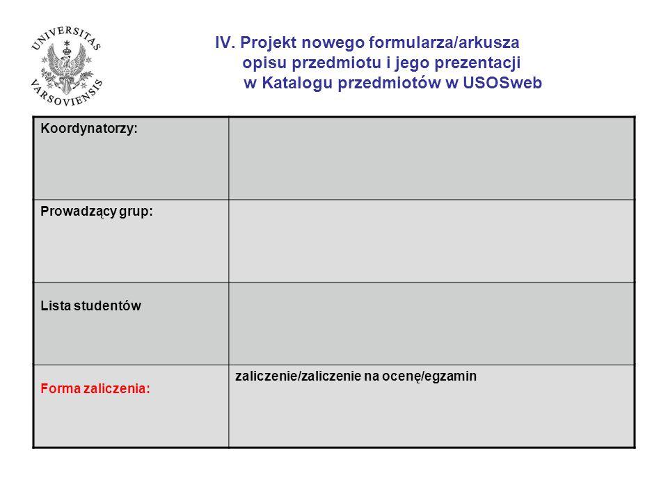IV. Projekt nowego formularza/arkusza opisu przedmiotu i jego prezentacji w Katalogu przedmiotów w USOSweb Koordynatorzy: Prowadzący grup: Lista stude