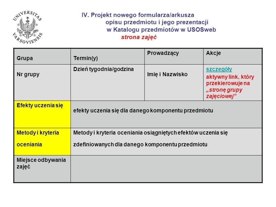 IV. Projekt nowego formularza/arkusza opisu przedmiotu i jego prezentacji w Katalogu przedmiotów w USOSweb strona zajęć GrupaTermin(y) ProwadzącyAkcje