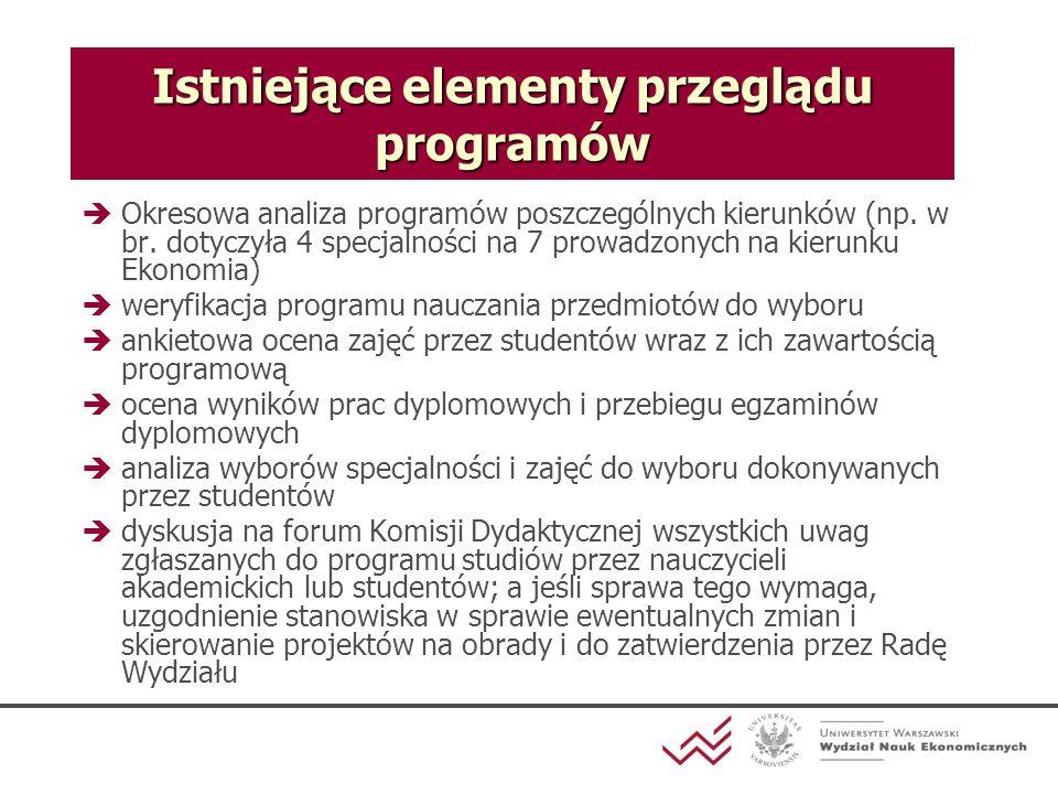 Podstawowe przesłanki zmian programów studiów (ostatnie 20 lat) postęp w rozwoju nauki w dyscyplinach, którymi się zajmują pracownicy rozwój kadry naukowej zmiany we wzorach kształcenia w czołowych uczelniach europejskich i amerykańskich zmiany na rynku pracy związane z nimi zmiany w oczekiwaniach studentów dotyczących specjalności i zawartości kształcenia na poszczególnych kierunkach zmiany w wymaganiach formalnych, wynikających głównie z zasad wdrażania procesu bolońskiego w Polsce, charakterystyk standardów kształcenia wprowadzanych przez właściwe ministerstwo (aktualnie MNiSW) realizacja zamiaru wyartykułowanego przy okazji reformy w początku lat 90., zwiększenia dostępności studentów do zajęć prowadzonych w językach obcych (głównie po angielsku) i w otoczeniu międzynarodowym