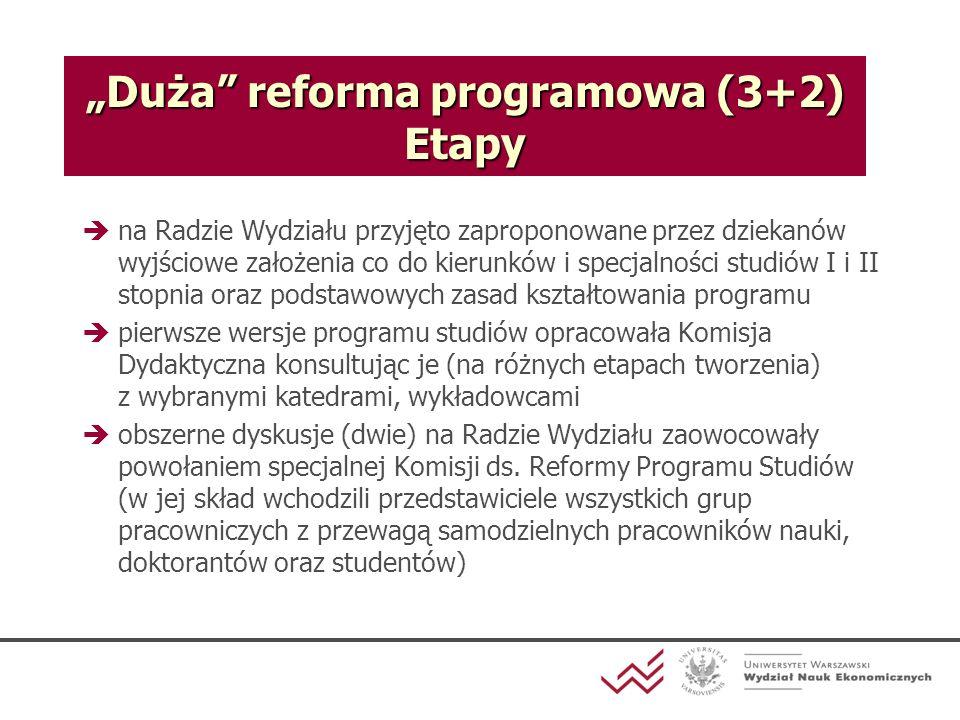 Ustalenie obsady zajęć Ostatnim etapem w procesie reformowania specjalności było ustalenie obsady zajęć.