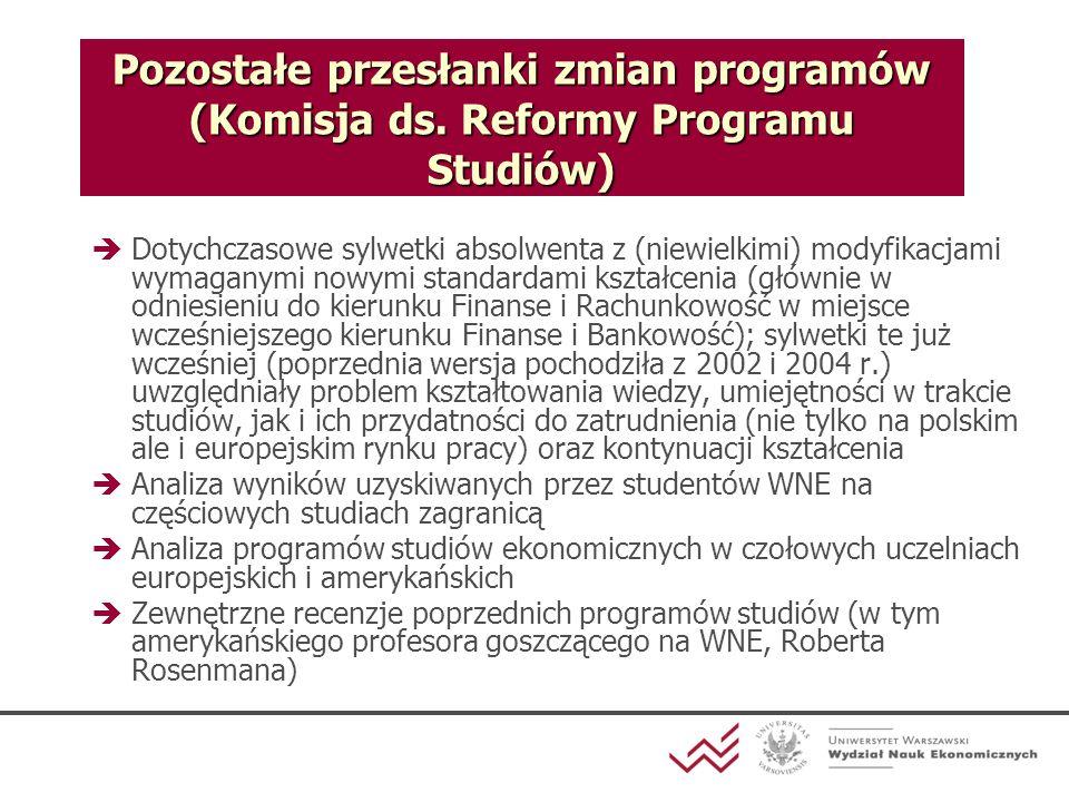 2.Opracowanie nowego programu studiów.