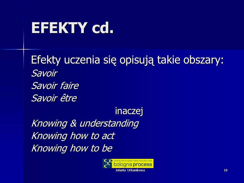 Jolanta Urbanikowa10 EFEKTY cd. Efekty uczenia się opisują takie obszary: Savoir Savoir faire Savoir être inaczej Knowing & understanding Knowing how