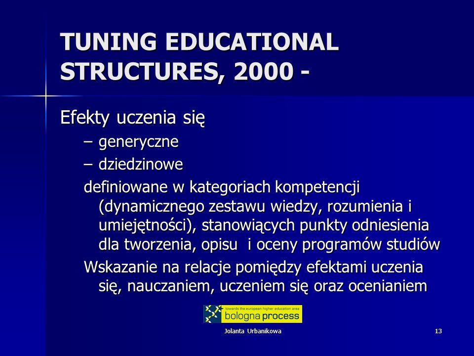 Jolanta Urbanikowa13 TUNING EDUCATIONAL STRUCTURES, 2000 - Efekty uczenia się –generyczne –dziedzinowe definiowane w kategoriach kompetencji (dynamicz