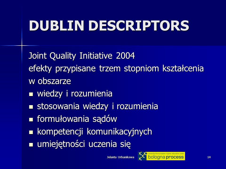 Jolanta Urbanikowa14 DUBLIN DESCRIPTORS Joint Quality Initiative 2004 efekty przypisane trzem stopniom kształcenia w obszarze wiedzy i rozumienia wied
