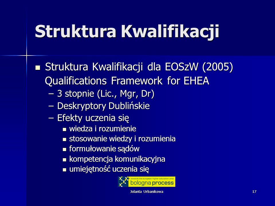 Jolanta Urbanikowa17 Struktura Kwalifikacji Struktura Kwalifikacji dla EOSzW (2005) Struktura Kwalifikacji dla EOSzW (2005) Qualifications Framework f