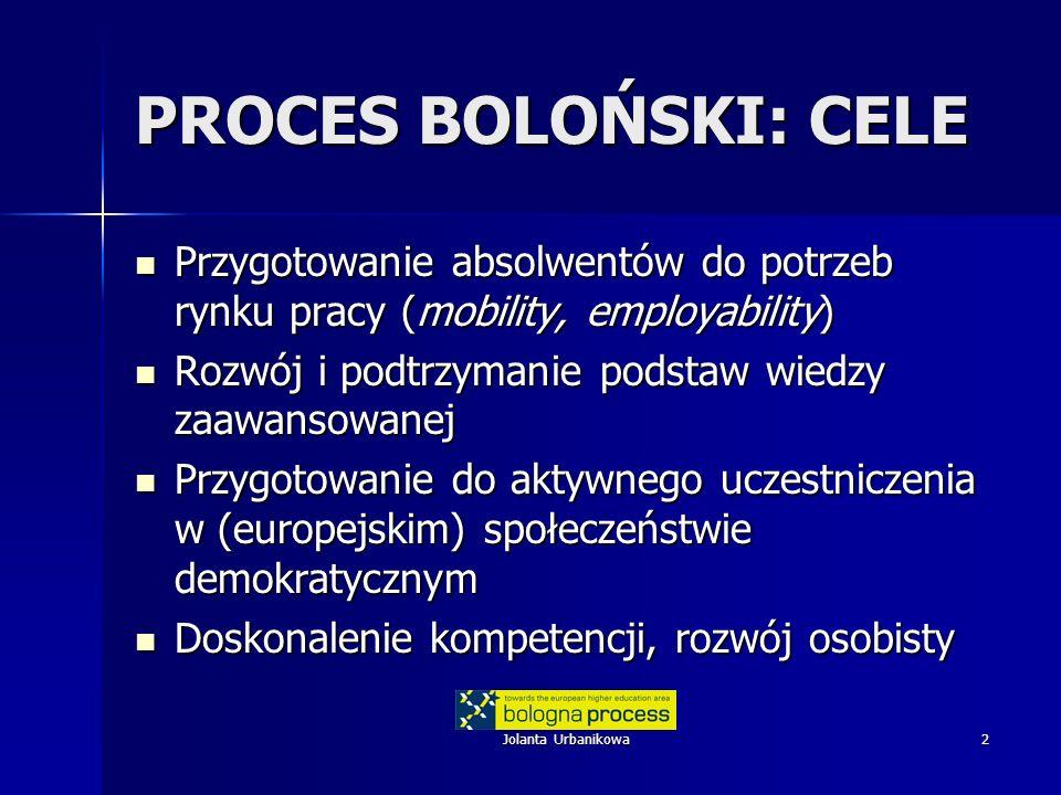 Jolanta Urbanikowa2 PROCES BOLOŃSKI: CELE Przygotowanie absolwentów do potrzeb rynku pracy (mobility, employability) Przygotowanie absolwentów do potr
