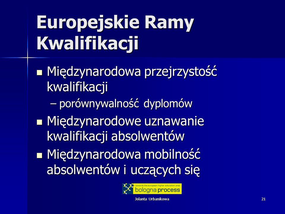 Jolanta Urbanikowa21 Europejskie Ramy Kwalifikacji Międzynarodowa przejrzystość kwalifikacji Międzynarodowa przejrzystość kwalifikacji –porównywalność