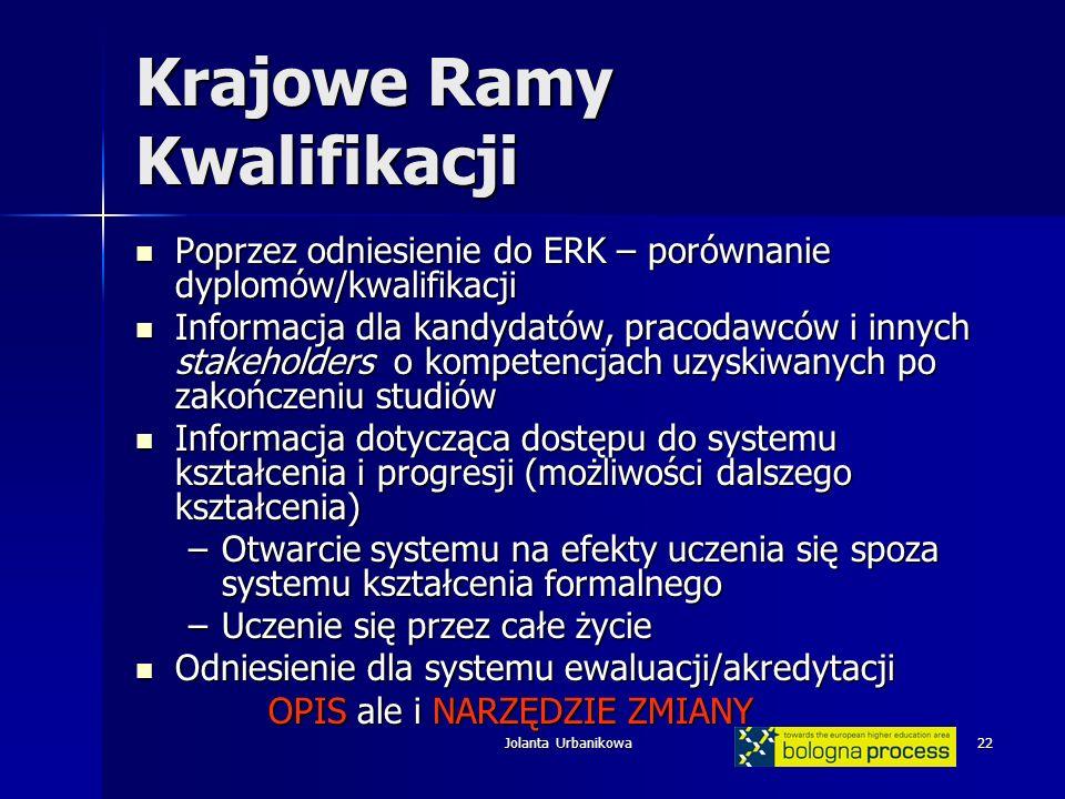 Jolanta Urbanikowa22 Krajowe Ramy Kwalifikacji Poprzez odniesienie do ERK – porównanie dyplomów/kwalifikacji Poprzez odniesienie do ERK – porównanie d