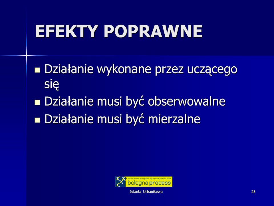 Jolanta Urbanikowa28 EFEKTY POPRAWNE Działanie wykonane przez uczącego się Działanie wykonane przez uczącego się Działanie musi być obserwowalne Dział
