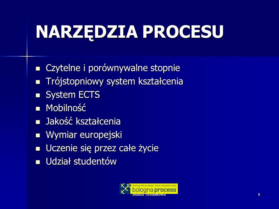 Jolanta Urbanikowa6 NARZĘDZIA PROCESU Czytelne i porównywalne stopnie Czytelne i porównywalne stopnie Trójstopniowy system kształcenia Trójstopniowy s