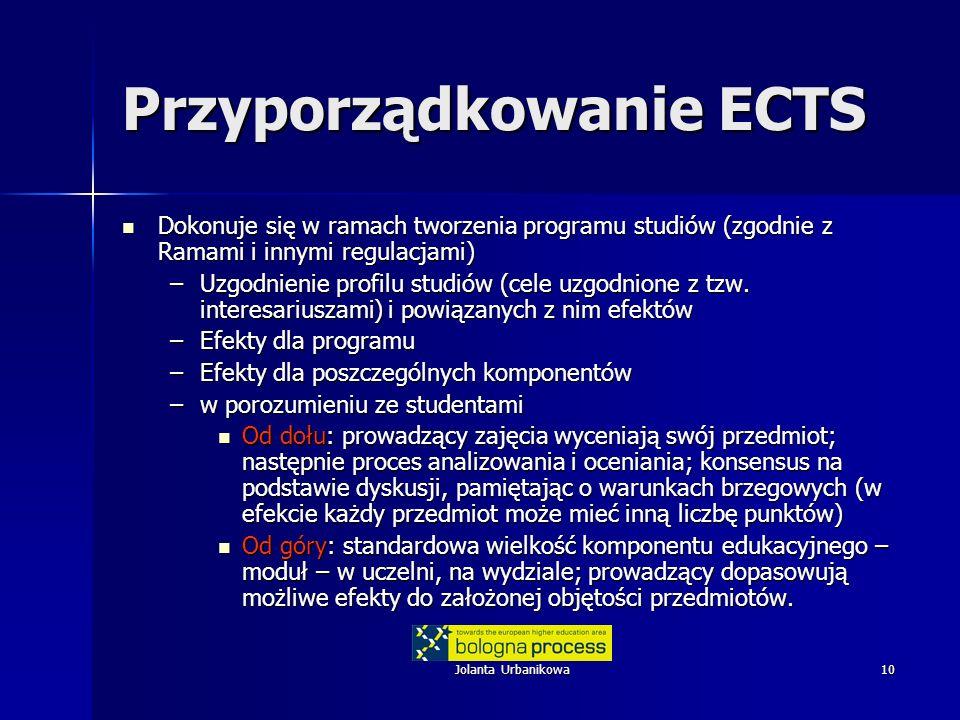 Jolanta Urbanikowa10 Przyporządkowanie ECTS Dokonuje się w ramach tworzenia programu studiów (zgodnie z Ramami i innymi regulacjami) Dokonuje się w ra