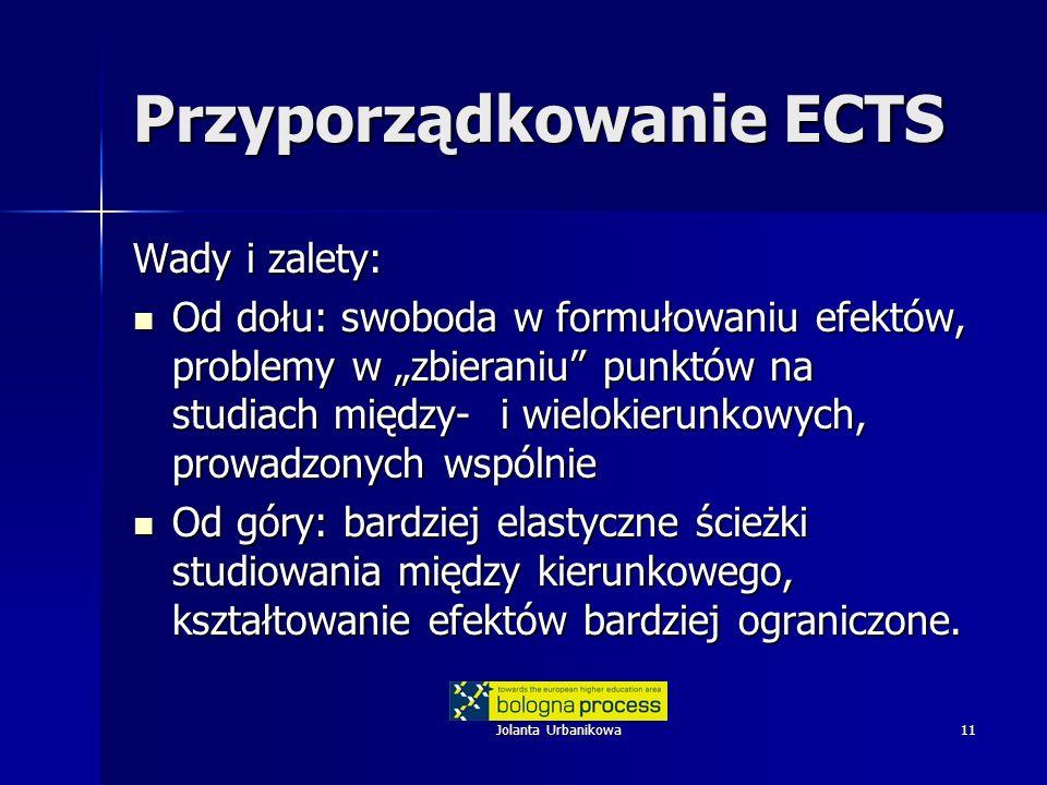 Jolanta Urbanikowa11 Przyporządkowanie ECTS Wady i zalety: Od dołu: swoboda w formułowaniu efektów, problemy w zbieraniu punktów na studiach między- i