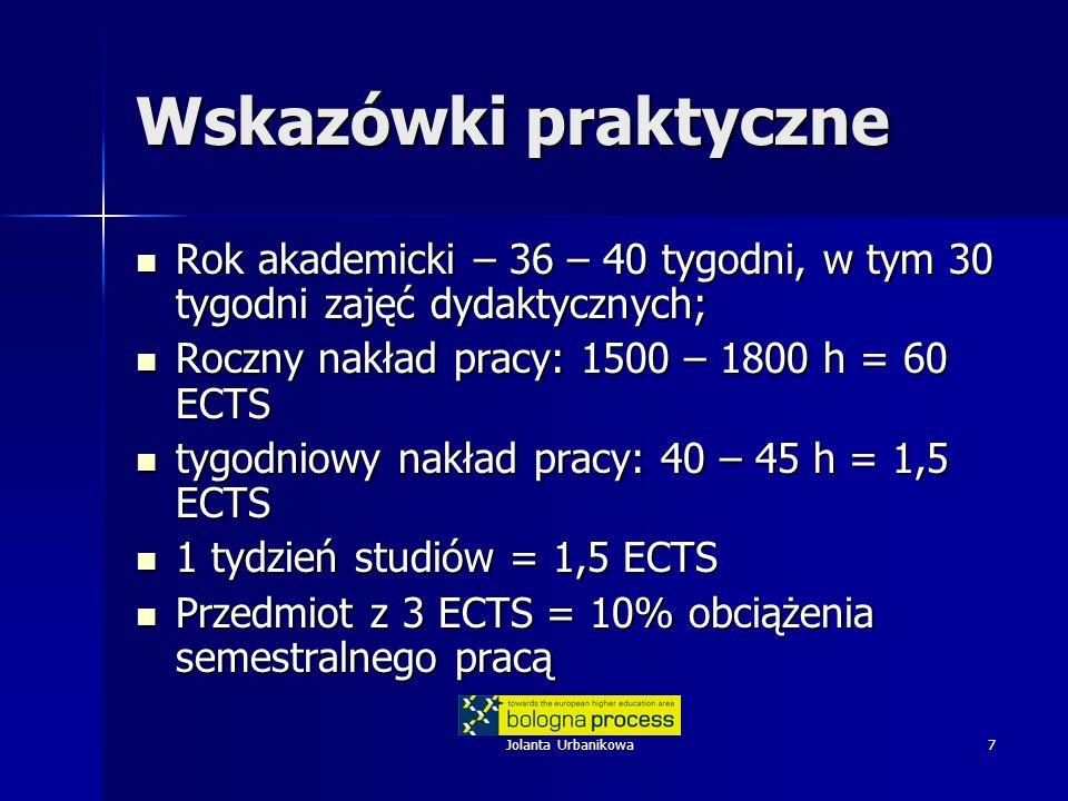 Jolanta Urbanikowa8 Podstawowe cechy ECTS Służą do transferu i akumulacji Służą do transferu i akumulacji System zorientowany na studenta System zorientowany na studenta Outcome-oriented (nie input) Outcome-oriented (nie input) Odnoszą się do deskryptrów poziomów kształcenia (stopni) w ramie kwalifkacji (patrz deskryptory Dublińskie, deskryptory polskich ram kwalifikacji) Odnoszą się do deskryptrów poziomów kształcenia (stopni) w ramie kwalifkacji (patrz deskryptory Dublińskie, deskryptory polskich ram kwalifikacji) Punkty zawsze opisane w kategoriach poziomu, na jakim są przyznawane.