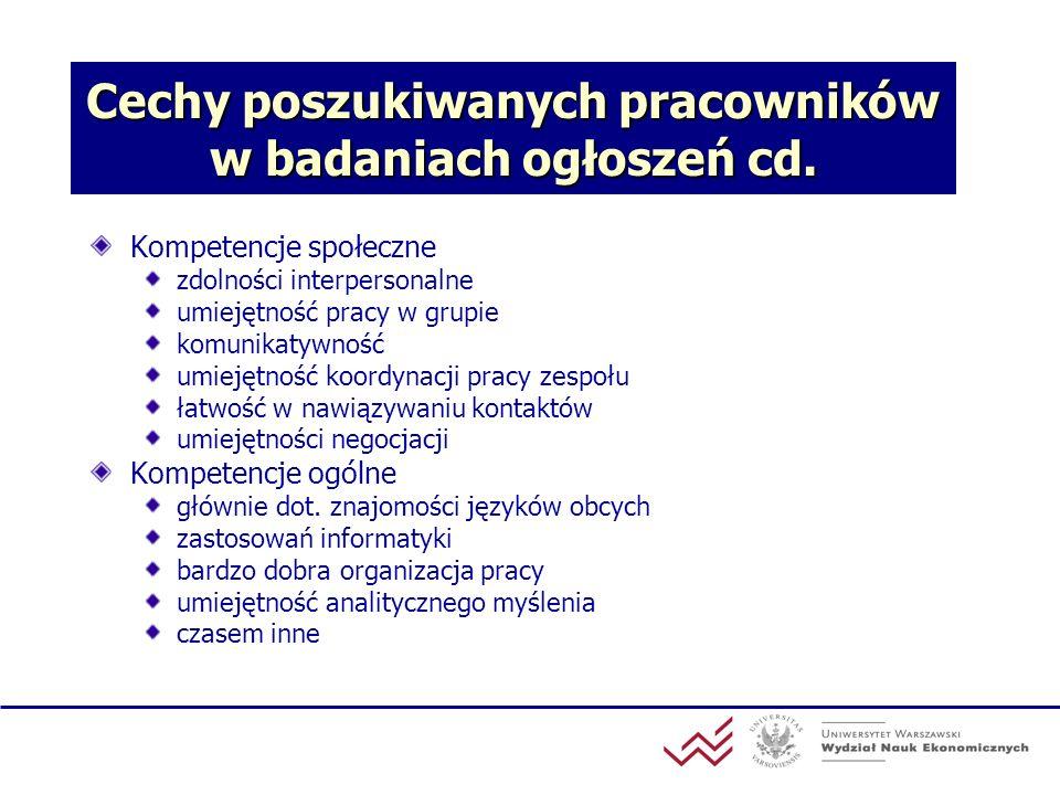 Cechy poszukiwanych pracowników w badaniach ogłoszeń cd. Kompetencje społeczne zdolności interpersonalne umiejętność pracy w grupie komunikatywność um