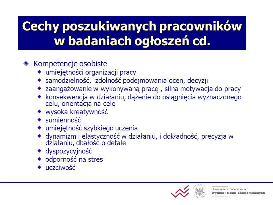 Cechy poszukiwanych pracowników w badaniach ogłoszeń cd. Kompetencje osobiste umiejętności organizacji pracy samodzielność, zdolność podejmowania ocen