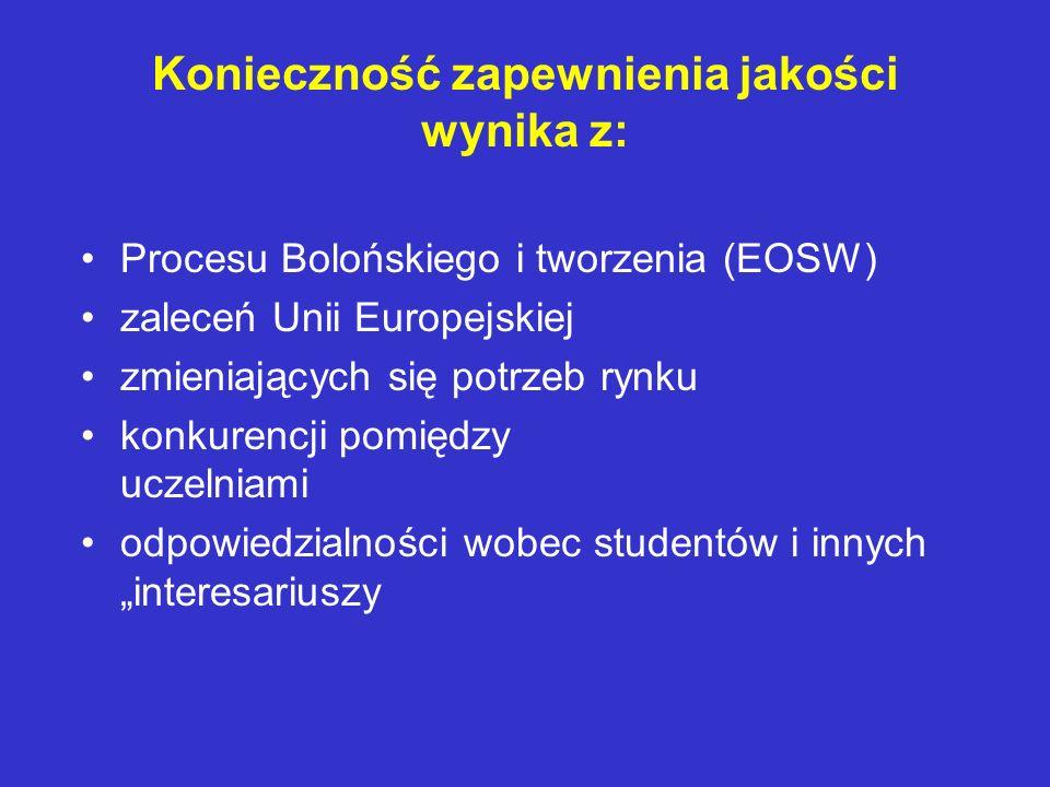 Zmiany dotyczące systemów akredytacji -Oparcie o wewnętrzne systemy zapewnienia jakości -Nowe kryteria -Akredytacja Europejska (Stowarzyszenia, umowy dwustronne, meta-akredytacja) -Europejski Rejestr Agencji ds.Jakości (EQAR)
