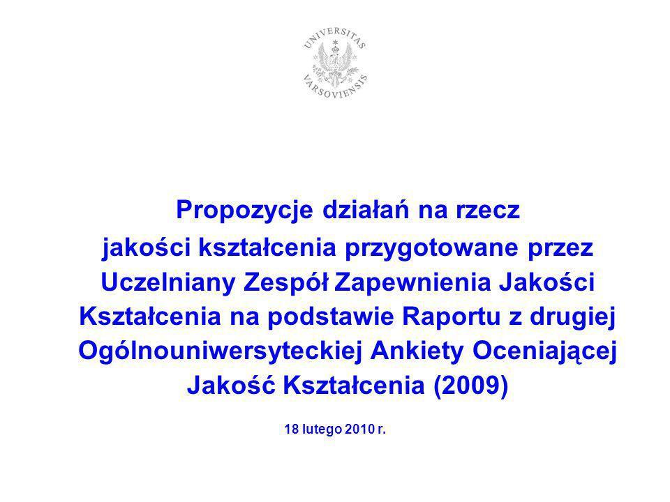 Propozycje działań na rzecz jakości kształcenia przygotowane przez Uczelniany Zespół Zapewnienia Jakości Kształcenia na podstawie Raportu z drugiej Ogólnouniwersyteckiej Ankiety Oceniającej Jakość Kształcenia (2009) 18 lutego 2010 r.