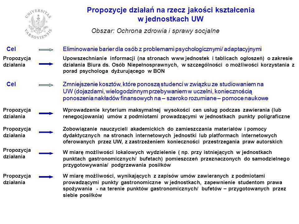 Cel Propozycja działania Cel Propozycja działania Propozycje działań na rzecz jakości kształcenia w jednostkach UW Propozycja działania Eliminowanie barier dla osób z problemami psychologicznymi/ adaptacyjnymi Upowszechnianie informacji (na stronach www jednostek i tablicach ogłoszeń) o zakresie działania Biura ds.