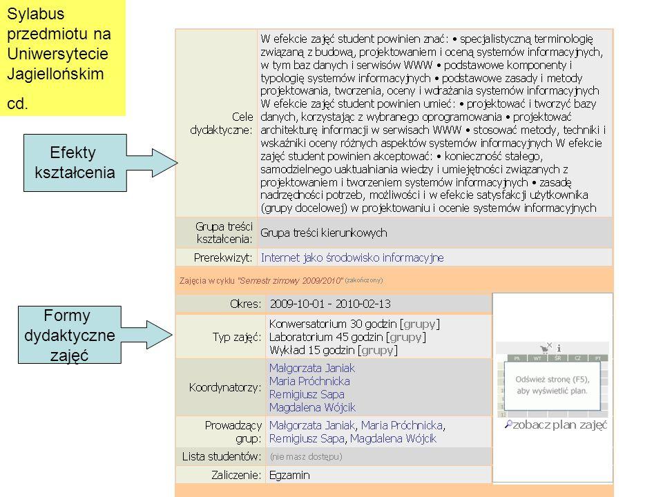 Sylabus przedmiotu na Uniwersytecie Jagiellońskim cd. Efekty kształcenia Formy dydaktyczne zajęć