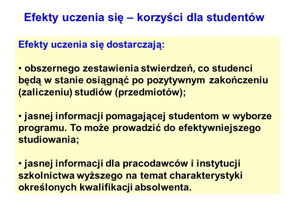 Efekty uczenia się dostarczają: obszernego zestawienia stwierdzeń, co studenci będą w stanie osiągnąć po pozytywnym zakończeniu (zaliczeniu) studiów (