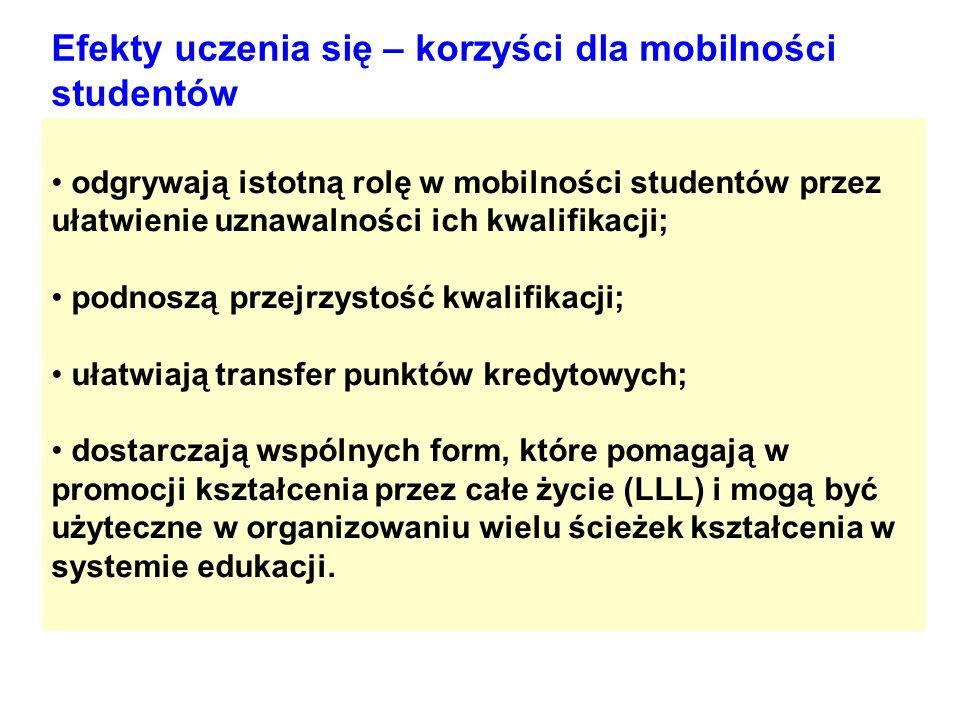 odgrywają istotną rolę w mobilności studentów przez ułatwienie uznawalności ich kwalifikacji; podnoszą przejrzystość kwalifikacji; ułatwiają transfer