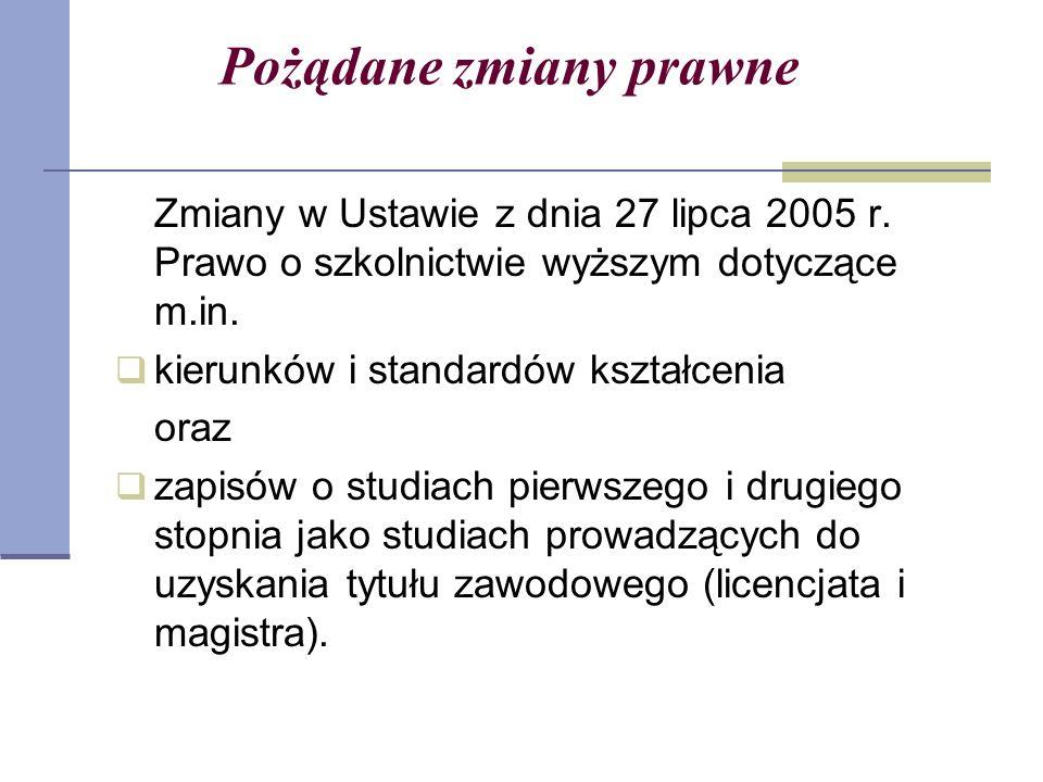 Pożądane zmiany prawne Zmiany w Ustawie z dnia 27 lipca 2005 r.
