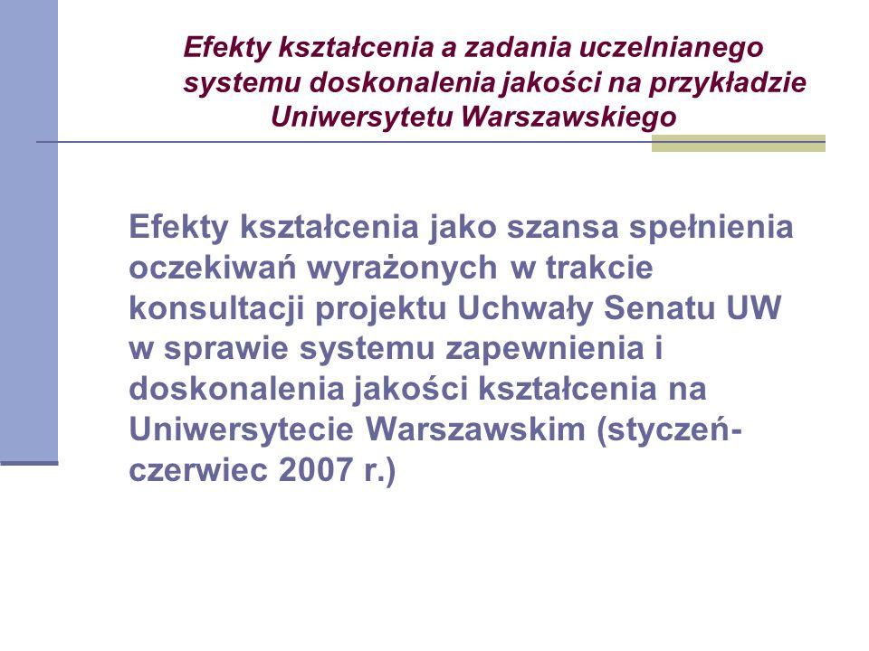 Efekty kształcenia a zadania uczelnianego systemu doskonalenia jakości na przykładzie Uniwersytetu Warszawskiego Efekty kształcenia jako szansa spełnienia oczekiwań wyrażonych w trakcie konsultacji projektu Uchwały Senatu UW w sprawie systemu zapewnienia i doskonalenia jakości kształcenia na Uniwersytecie Warszawskim (styczeń- czerwiec 2007 r.)