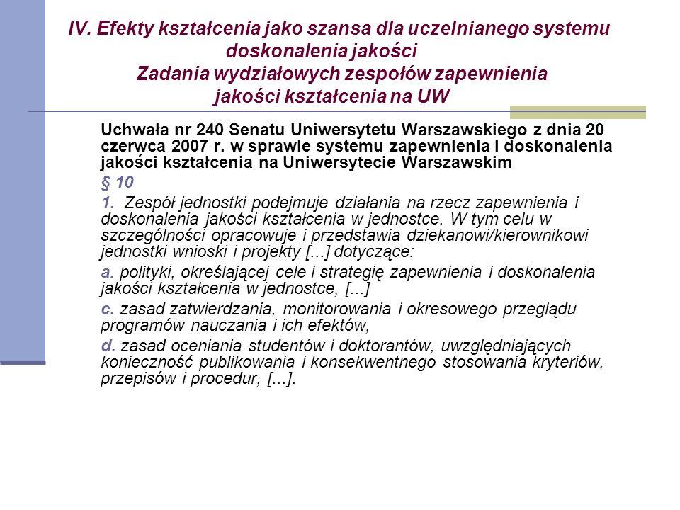 IV. Efekty kształcenia jako szansa dla uczelnianego systemu doskonalenia jakości Zadania wydziałowych zespołów zapewnienia jakości kształcenia na UW U
