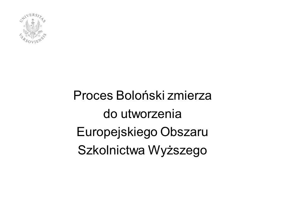 * Cele: - przygotowanie absolwentów do wymogów krajowych i międzynarodowych rynków pracy - przygotowanie do odgrywania roli obywateli w demokratycznym społeczeństwie - przygotowanie kadr na potrzeby tworzącej się Europy Wiedzy * Zadania: - stworzenie systemu pozwalającego na porównywanie i przenoszenie dokonań edukacyjnych w granicach EOSzW - stworzenie systemu zapewnienia jakości kształcenia - zwiększenie mobilności kadr i studentów - podniesienie konkurencyjności europejskiego szkolnictwa wyższego * Narzędzia: - punkty ECTS - suplement do dyplomu - studia trójstopniowe - Krajowa Rama Kwalifikacji