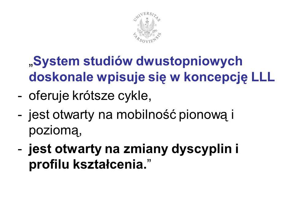System studiów dwustopniowych doskonale wpisuje się w koncepcję LLL -oferuje krótsze cykle, -jest otwarty na mobilność pionową i poziomą, -jest otwart