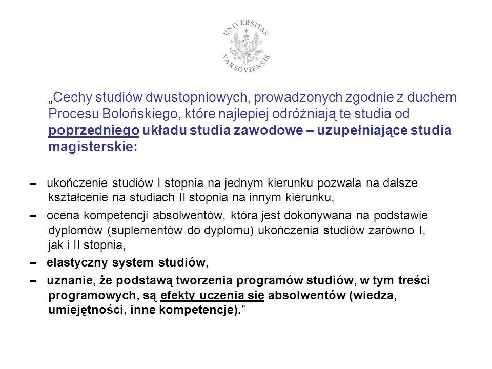 Pełnomocnik Rektora ds.Jakości Kształcenia: dr hab.
