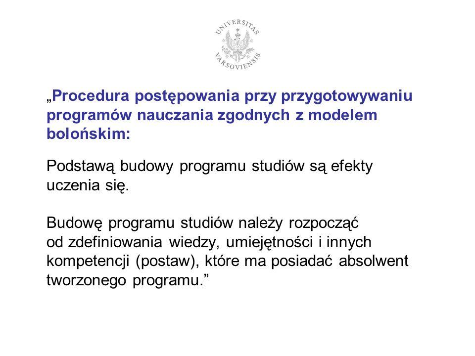 Procedura postępowania przy przygotowywaniu programów nauczania zgodnych z modelem bolońskim: Podstawą budowy programu studiów są efekty uczenia się.