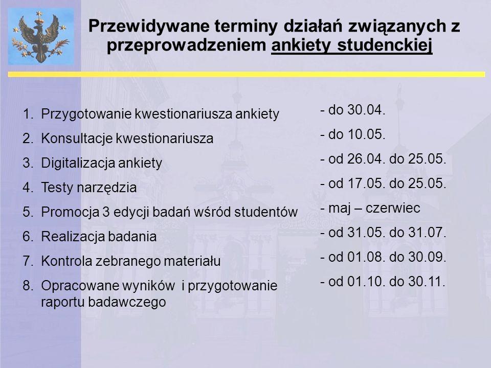 Przewidywane terminy działań związanych z przeprowadzeniem ankiety studenckiej 1.Przygotowanie kwestionariusza ankiety 2.Konsultacje kwestionariusza 3