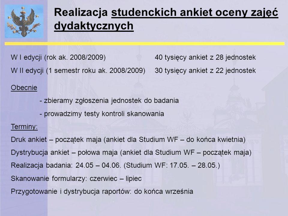 Realizacja studenckich ankiet oceny zajęć dydaktycznych W I edycji (rok ak. 2008/2009) 40 tysięcy ankiet z 28 jednostek W II edycji (1 semestr roku ak