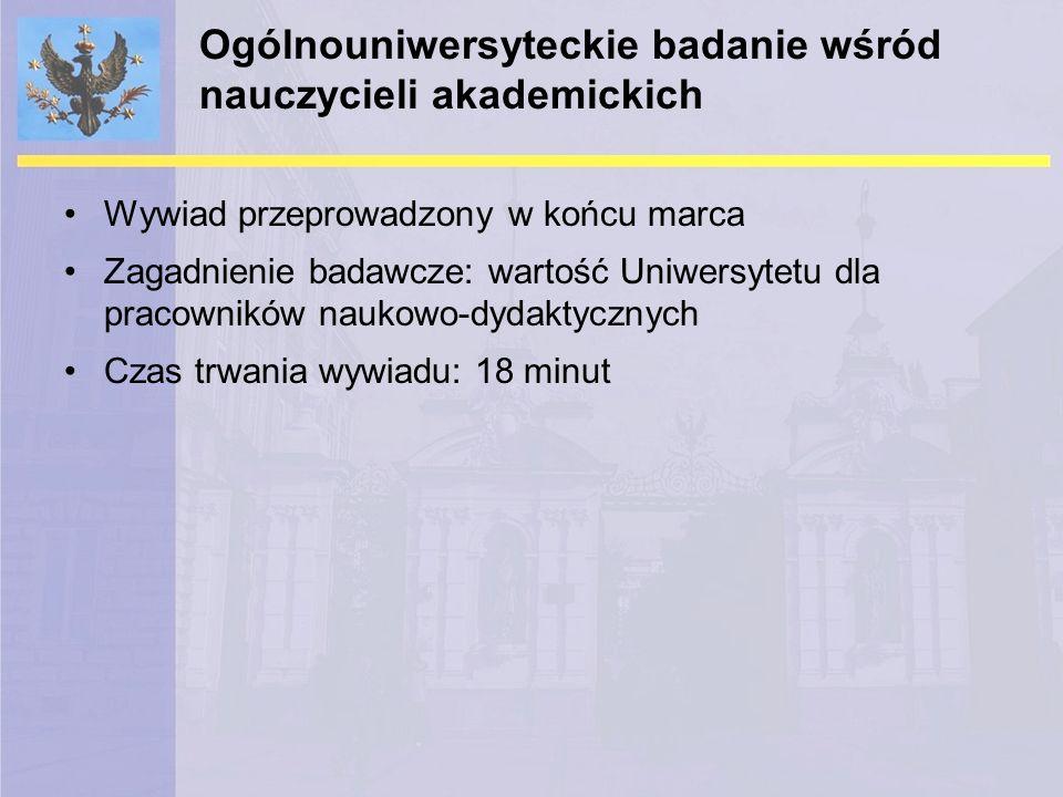 Wywiad przeprowadzony w końcu marca Zagadnienie badawcze: wartość Uniwersytetu dla pracowników naukowo-dydaktycznych Czas trwania wywiadu: 18 minut Og