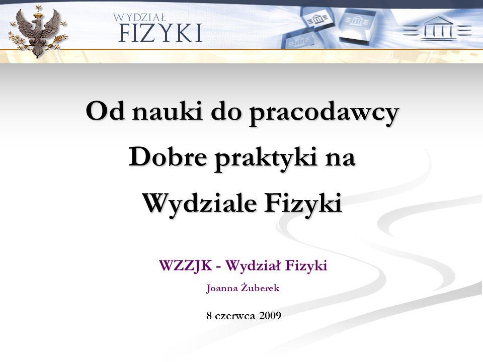 Od nauki do pracodawcy Dobre praktyki na Wydziale Fizyki WZZJK - Wydział Fizyki Joanna Żuberek 8 czerwca 2009