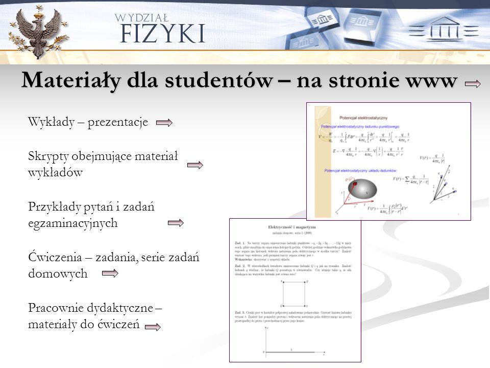 Jak poprawić efektywność przyswojenia materiału prezentowanego na wykładzie 1.
