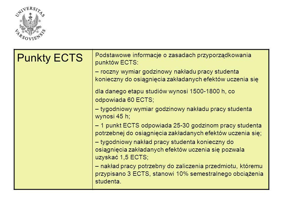 Punkty ECTS Podstawowe informacje o zasadach przyporządkowania punktów ECTS: – roczny wymiar godzinowy nakładu pracy studenta konieczny do osiągnięcia zakładanych efektów uczenia się dla danego etapu studiów wynosi 1500-1800 h, co odpowiada 60 ECTS; – tygodniowy wymiar godzinowy nakładu pracy studenta wynosi 45 h; – 1 punkt ECTS odpowiada 25-30 godzinom pracy studenta potrzebnej do osiągnięcia zakładanych efektów uczenia się; – tygodniowy nakład pracy studenta konieczny do osiągnięcia zakładanych efektów uczenia się pozwala uzyskać 1,5 ECTS; – nakład pracy potrzebny do zaliczenia przedmiotu, któremu przypisano 3 ECTS, stanowi 10% semestralnego obciążenia studenta.