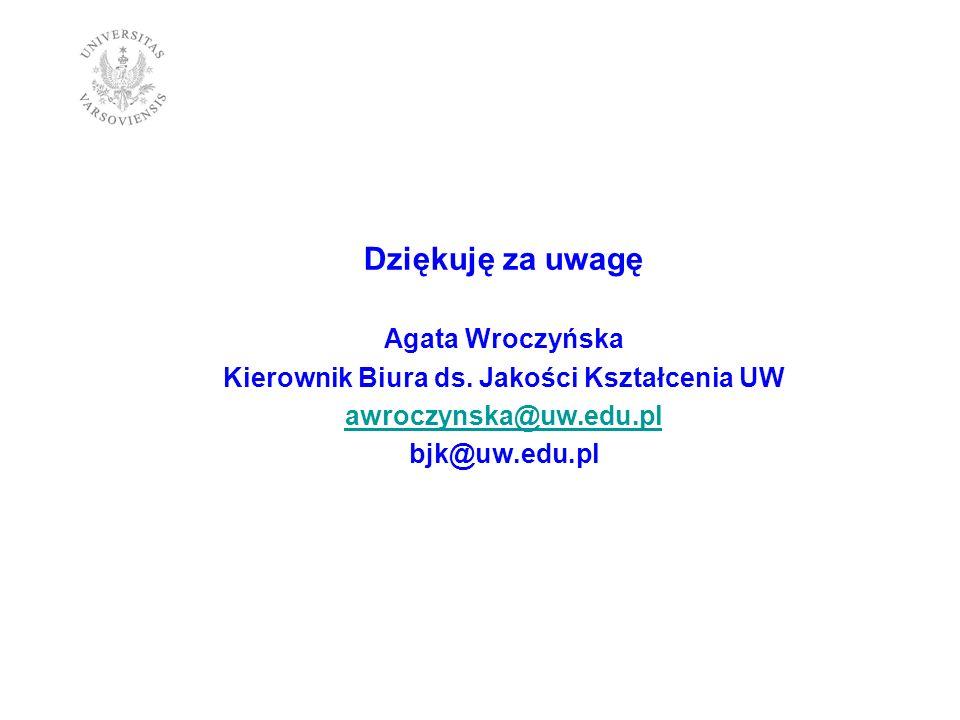 Dziękuję za uwagę Agata Wroczyńska Kierownik Biura ds.