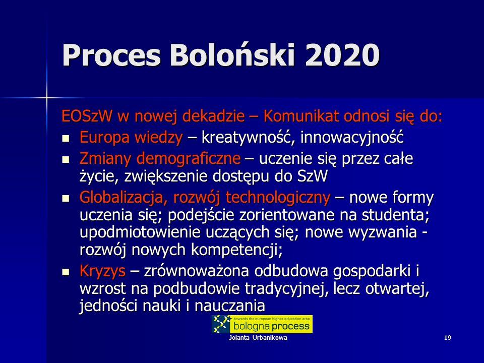Jolanta Urbanikowa19 Proces Boloński 2020 EOSzW w nowej dekadzie – Komunikat odnosi się do: Europa wiedzy – kreatywność, innowacyjność Europa wiedzy – kreatywność, innowacyjność Zmiany demograficzne – uczenie się przez całe życie, zwiększenie dostępu do SzW Zmiany demograficzne – uczenie się przez całe życie, zwiększenie dostępu do SzW Globalizacja, rozwój technologiczny – nowe formy uczenia się; podejście zorientowane na studenta; upodmiotowienie uczących się; nowe wyzwania - rozwój nowych kompetencji; Globalizacja, rozwój technologiczny – nowe formy uczenia się; podejście zorientowane na studenta; upodmiotowienie uczących się; nowe wyzwania - rozwój nowych kompetencji; Kryzys – zrównoważona odbudowa gospodarki i wzrost na podbudowie tradycyjnej, lecz otwartej, jedności nauki i nauczania Kryzys – zrównoważona odbudowa gospodarki i wzrost na podbudowie tradycyjnej, lecz otwartej, jedności nauki i nauczania