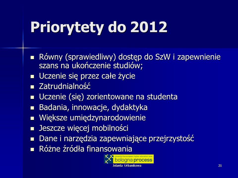 Jolanta Urbanikowa21 Priorytety do 2012 Równy (sprawiedliwy) dostęp do SzW i zapewnienie szans na ukończenie studiów; Równy (sprawiedliwy) dostęp do SzW i zapewnienie szans na ukończenie studiów; Uczenie się przez całe życie Uczenie się przez całe życie Zatrudnialność Zatrudnialność Uczenie (się) zorientowane na studenta Uczenie (się) zorientowane na studenta Badania, innowacje, dydaktyka Badania, innowacje, dydaktyka Większe umiędzynarodowienie Większe umiędzynarodowienie Jeszcze więcej mobilności Jeszcze więcej mobilności Dane i narzędzia zapewniające przejrzystość Dane i narzędzia zapewniające przejrzystość Różne źródła finansowania Różne źródła finansowania