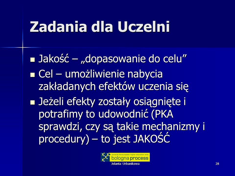 Jolanta Urbanikowa28 Zadania dla Uczelni Jakość – dopasowanie do celu Jakość – dopasowanie do celu Cel – umożliwienie nabycia zakładanych efektów uczenia się Cel – umożliwienie nabycia zakładanych efektów uczenia się Jeżeli efekty zostały osiągnięte i potrafimy to udowodnić (PKA sprawdzi, czy są takie mechanizmy i procedury) – to jest JAKOŚĆ Jeżeli efekty zostały osiągnięte i potrafimy to udowodnić (PKA sprawdzi, czy są takie mechanizmy i procedury) – to jest JAKOŚĆ